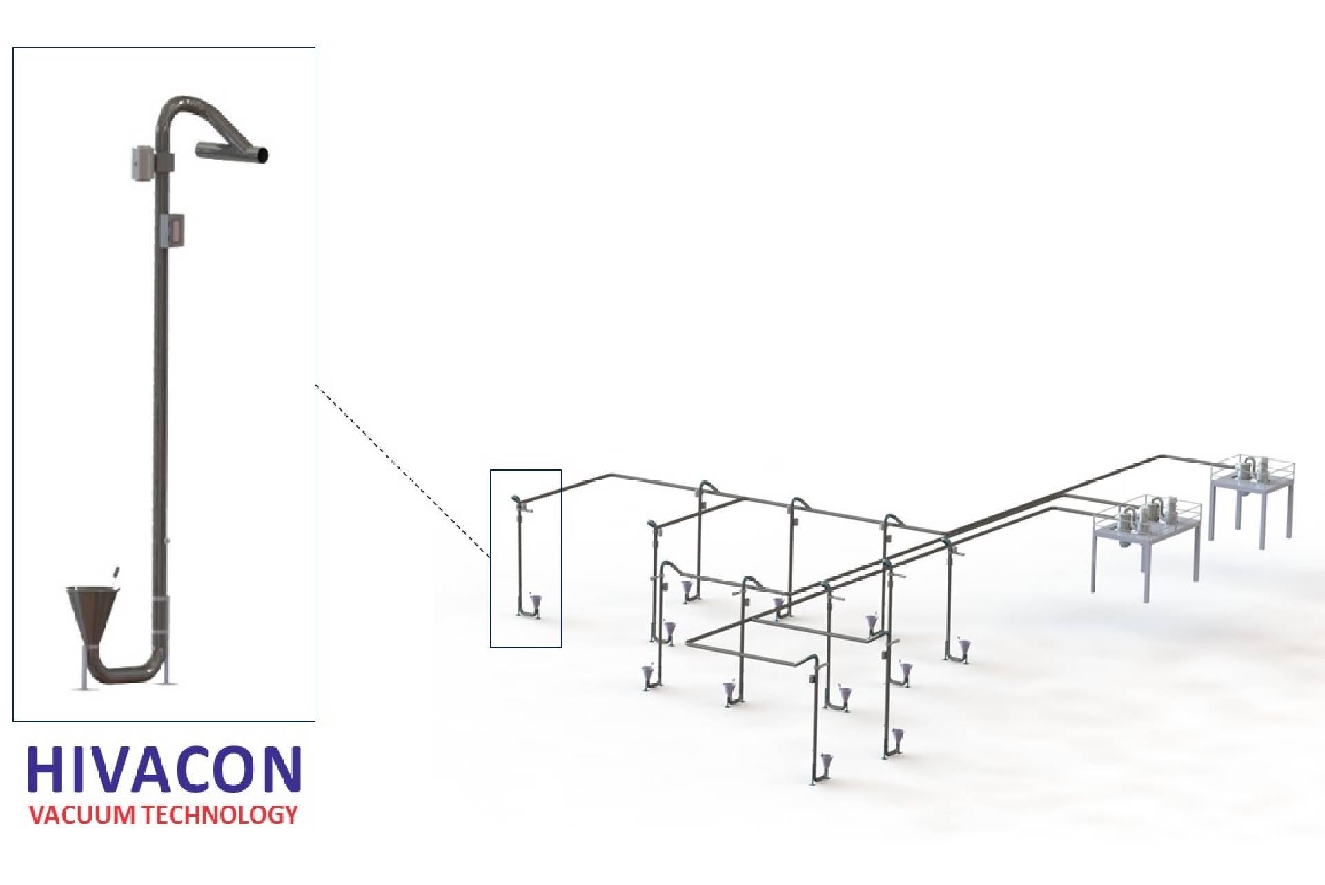 Hivacon serves customers internationally